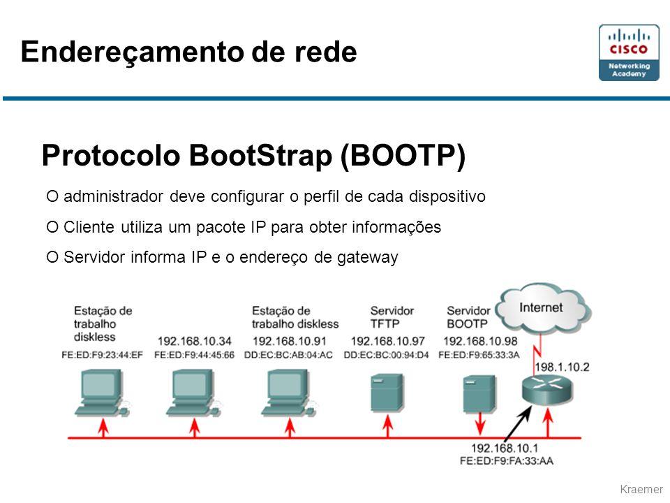 Kraemer Protocolo BootStrap (BOOTP) O administrador deve configurar o perfil de cada dispositivo O Cliente utiliza um pacote IP para obter informações O Servidor informa IP e o endereço de gateway Endereçamento de rede