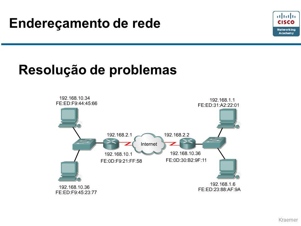 Kraemer Resolução de problemas Endereçamento de rede