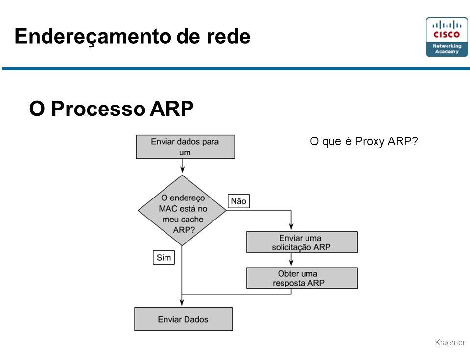 Kraemer O Processo ARP O que é Proxy ARP? Endereçamento de rede