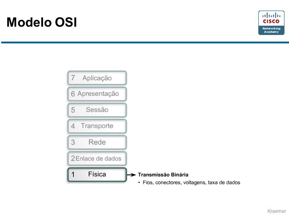 Kraemer Modelo OSI