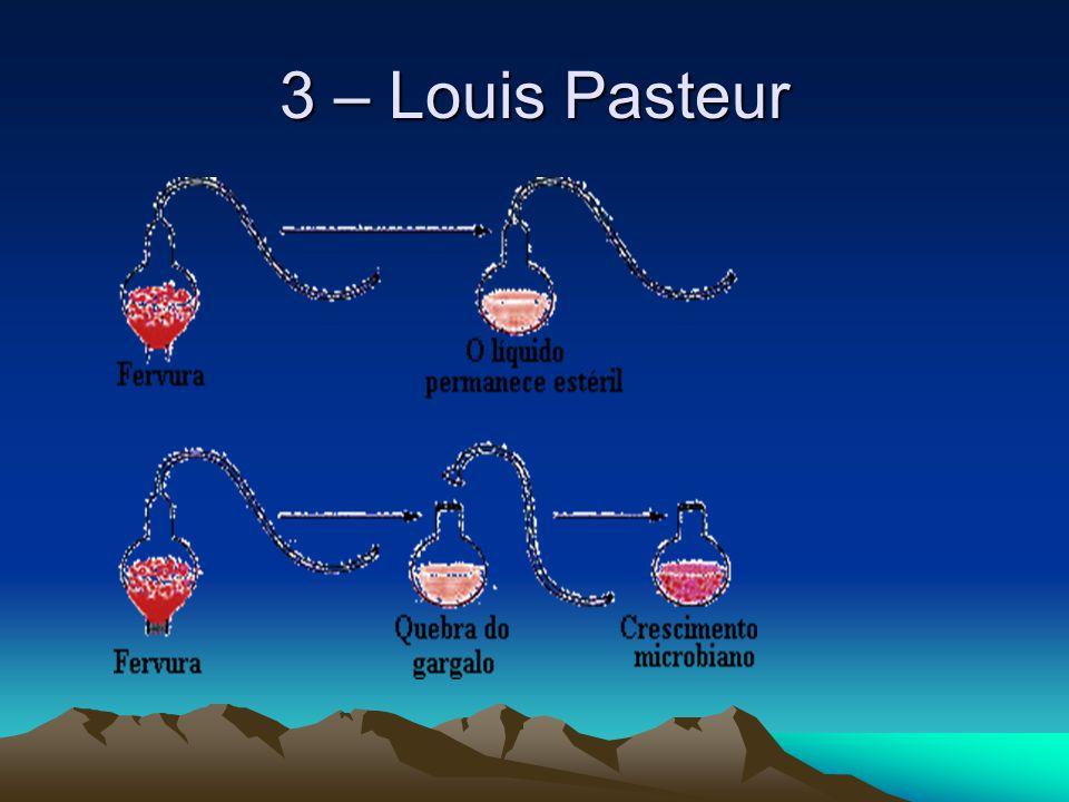 3 – Louis Pasteur
