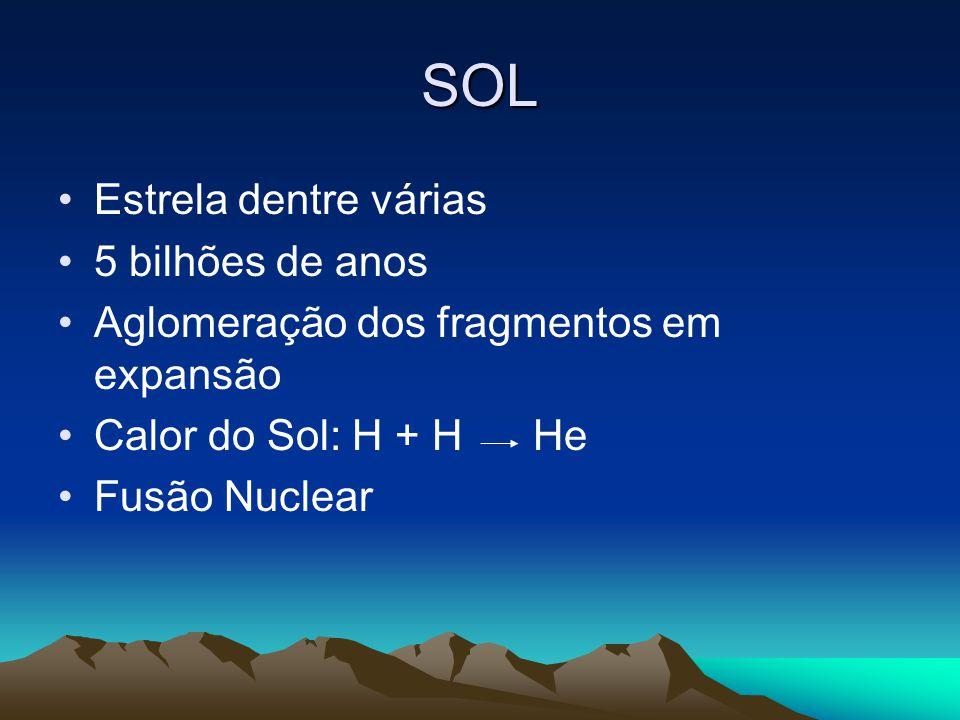 SOL •Estrela dentre várias •5 bilhões de anos •Aglomeração dos fragmentos em expansão •Calor do Sol: H + H He •Fusão Nuclear