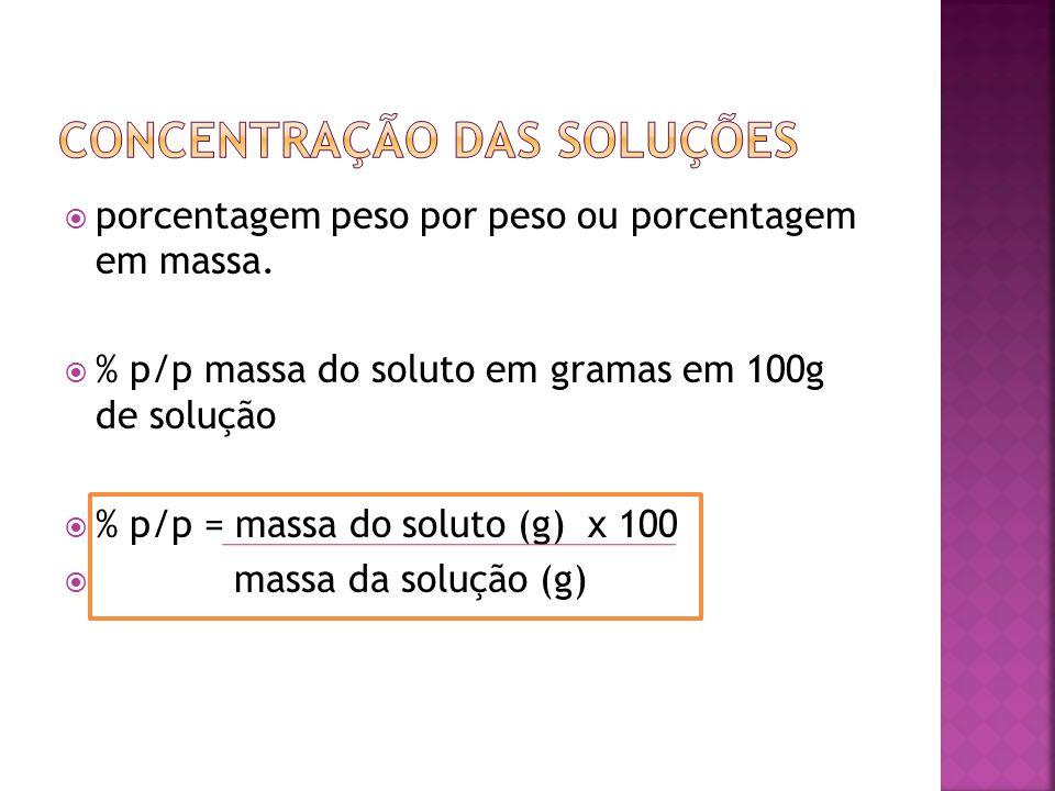  porcentagem peso por peso ou porcentagem em massa.  % p/p massa do soluto em gramas em 100g de solução  % p/p = massa do soluto (g) x 100  massa