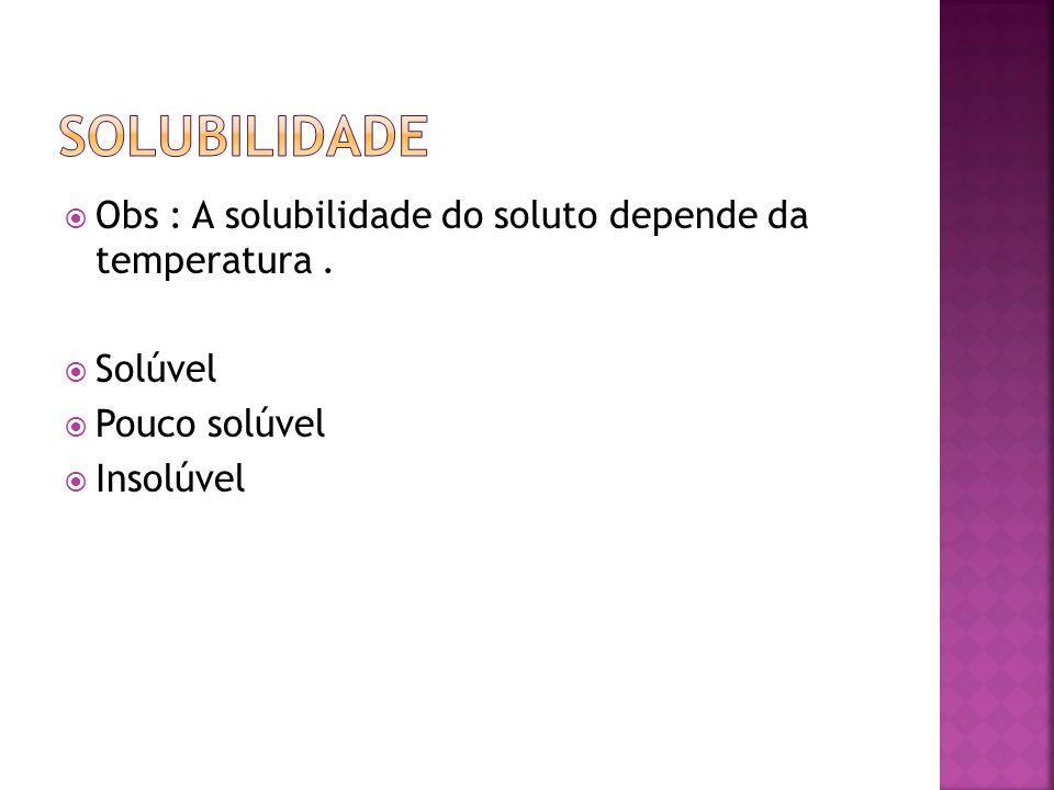  Obs : A solubilidade do soluto depende da temperatura.  Solúvel  Pouco solúvel  Insolúvel