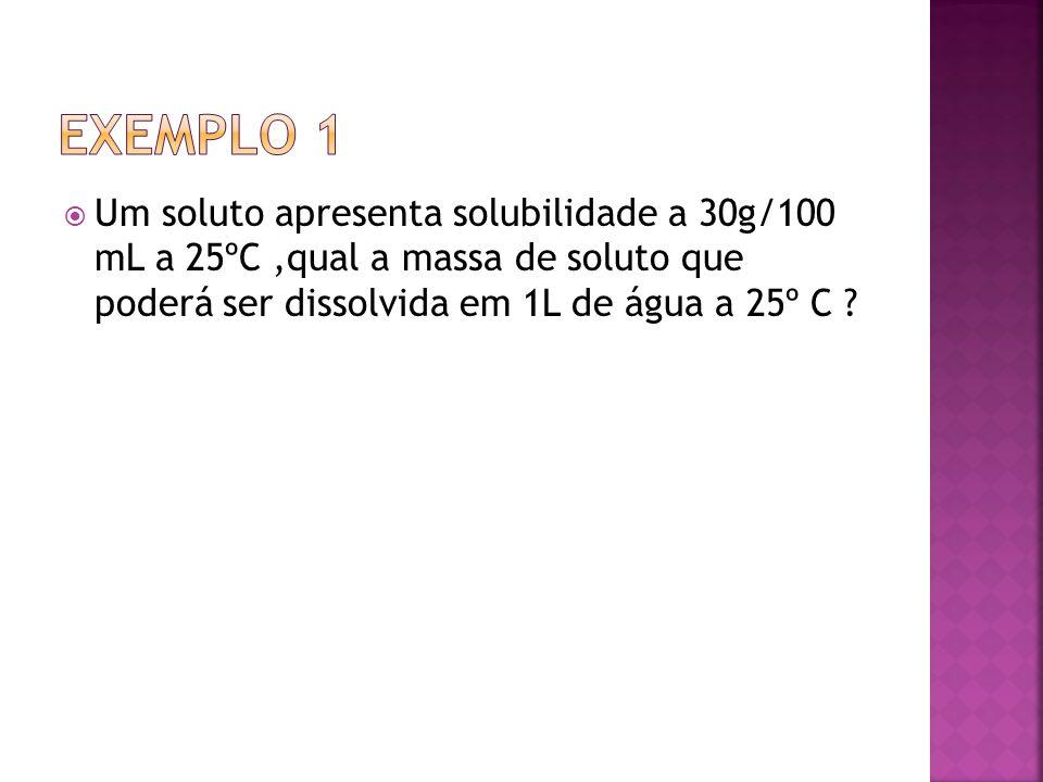  Um soluto apresenta solubilidade a 30g/100 mL a 25ºC,qual a massa de soluto que poderá ser dissolvida em 1L de água a 25º C ?