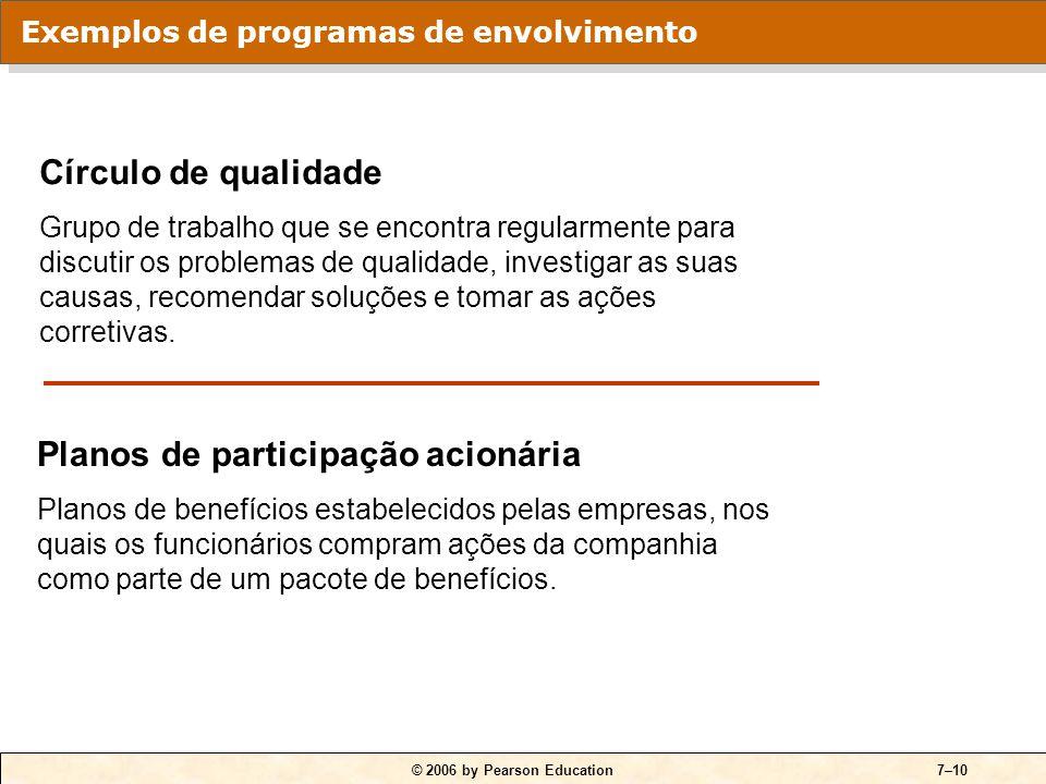 © 2006 by Pearson Education7–10 Círculo de qualidade Grupo de trabalho que se encontra regularmente para discutir os problemas de qualidade, investigar as suas causas, recomendar soluções e tomar as ações corretivas.