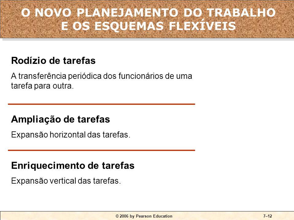 © 2006 by Pearson Education7–12 Rodízio de tarefas A transferência periódica dos funcionários de uma tarefa para outra.