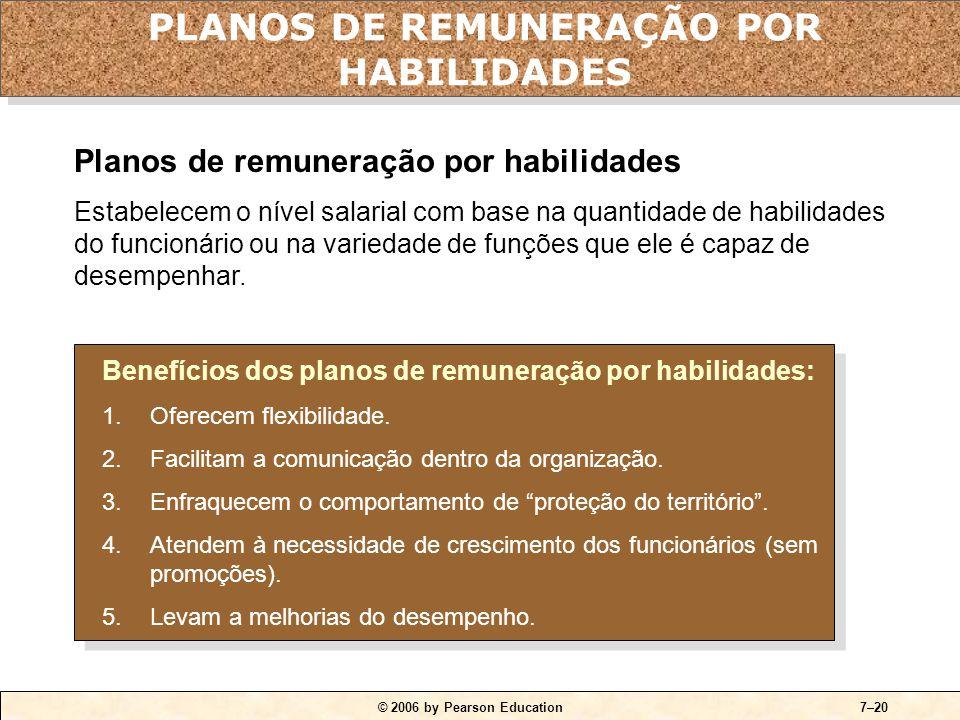 © 2006 by Pearson Education7–20 Benefícios dos planos de remuneração por habilidades: 1.Oferecem flexibilidade.