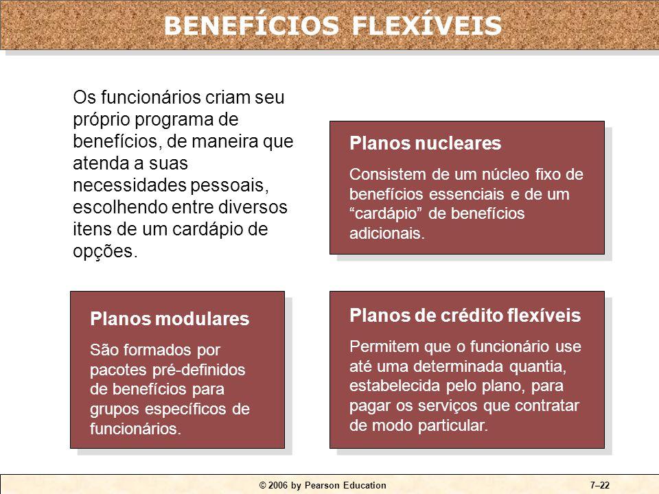 © 2006 by Pearson Education7–22 Planos de crédito flexíveis Permitem que o funcionário use até uma determinada quantia, estabelecida pelo plano, para pagar os serviços que contratar de modo particular.