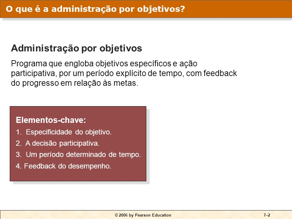 © 2006 by Pearson Education7–2 Elementos-chave: 1.