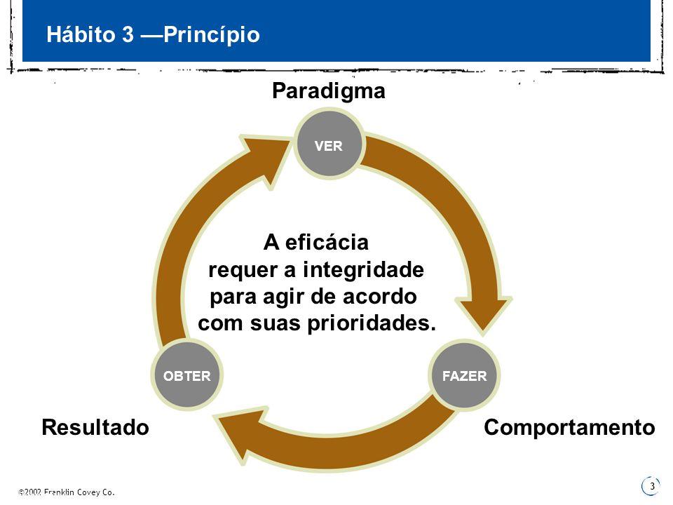 ©2002 Franklin Covey Co. 3 3 Fundamentos Hábito 3 —Princípio Paradigma VER FAZEROBTER ResultadoComportamento A eficácia requer a integridade para agir