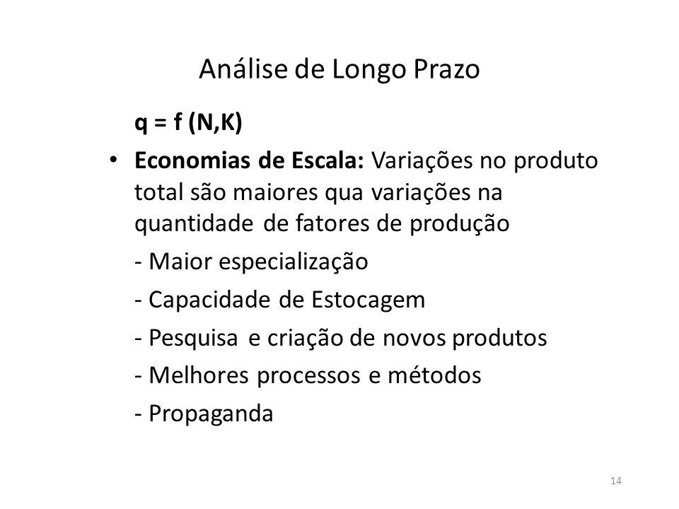 14 Análise de Longo Prazo q = f (N,K) • Economias de Escala: Variações no produto total são maiores qua variações na quantidade de fatores de produção