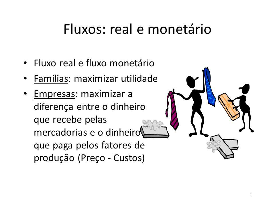 2 Fluxos: real e monetário • Fluxo real e fluxo monetário • Famílias: maximizar utilidade • Empresas: maximizar a diferença entre o dinheiro que receb