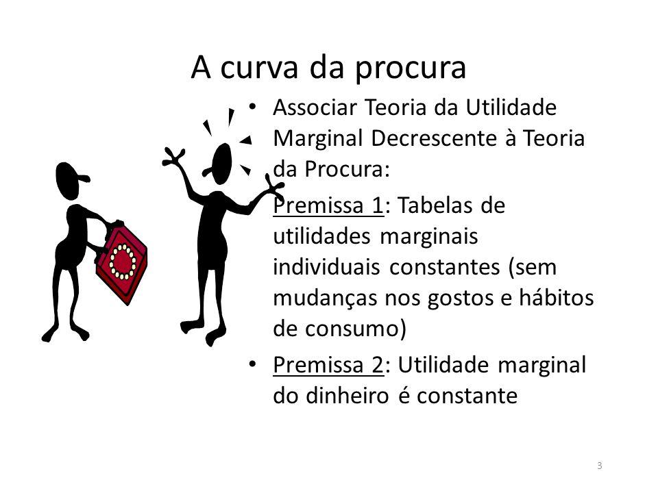 3 A curva da procura • Associar Teoria da Utilidade Marginal Decrescente à Teoria da Procura: • Premissa 1: Tabelas de utilidades marginais individuai