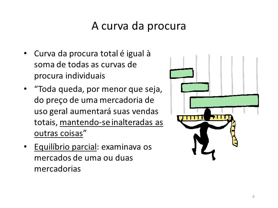 """4 A curva da procura • Curva da procura total é igual à soma de todas as curvas de procura individuais • """"Toda queda, por menor que seja, do preço de"""