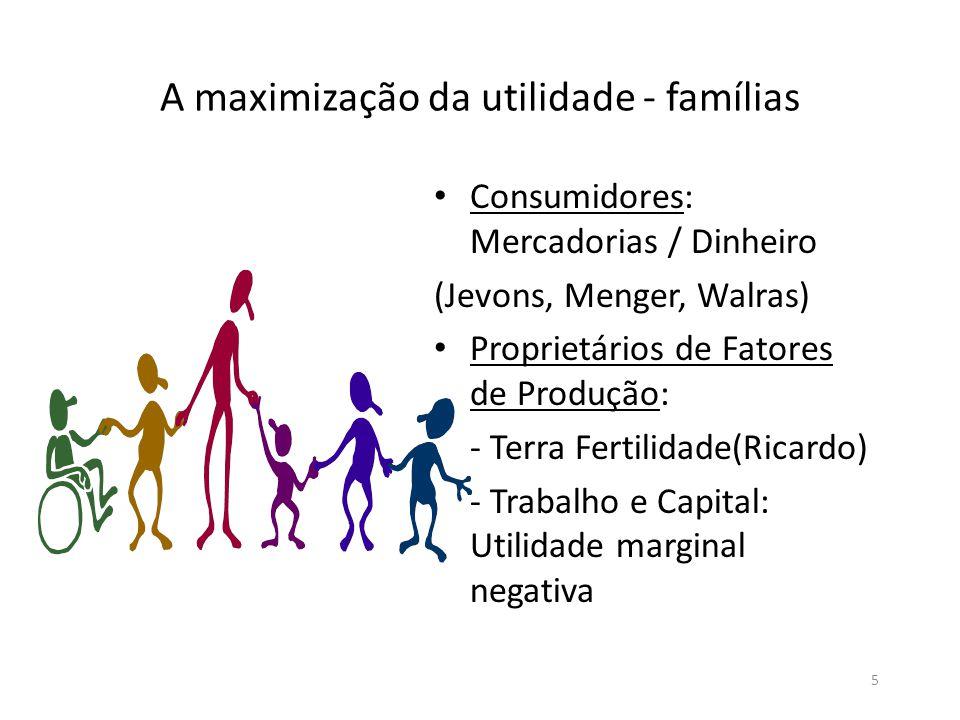 5 A maximização da utilidade - famílias • Consumidores: Mercadorias / Dinheiro (Jevons, Menger, Walras) • Proprietários de Fatores de Produção: - Terr