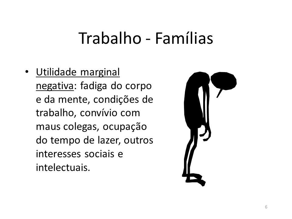 6 Trabalho - Famílias • Utilidade marginal negativa: fadiga do corpo e da mente, condições de trabalho, convívio com maus colegas, ocupação do tempo d