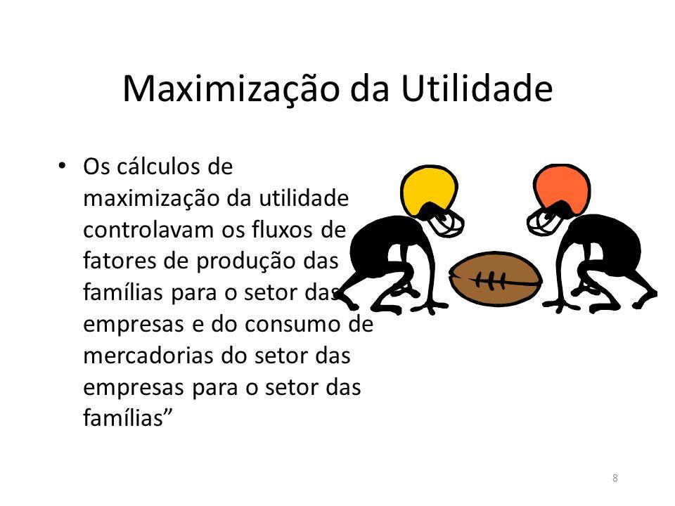 8 Maximização da Utilidade • Os cálculos de maximização da utilidade controlavam os fluxos de fatores de produção das famílias para o setor das empres