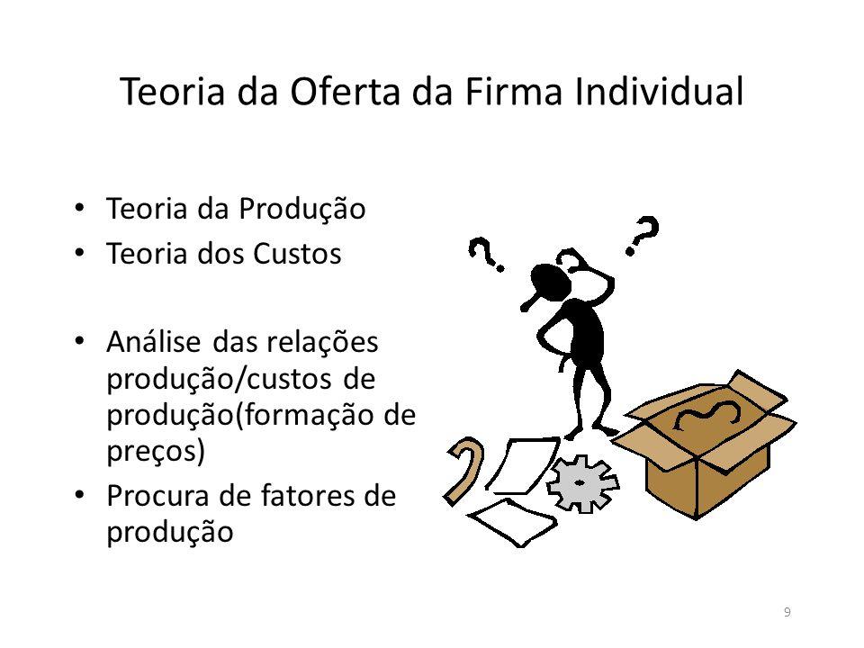 9 Teoria da Oferta da Firma Individual • Teoria da Produção • Teoria dos Custos • Análise das relações produção/custos de produção(formação de preços)