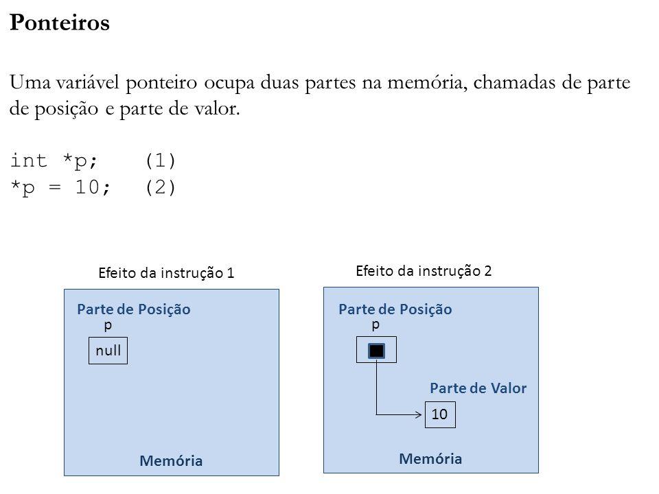 Ponteiros Uma variável ponteiro ocupa duas partes na memória, chamadas de parte de posição e parte de valor. int *p;(1) *p = 10;(2) Memória null p Mem
