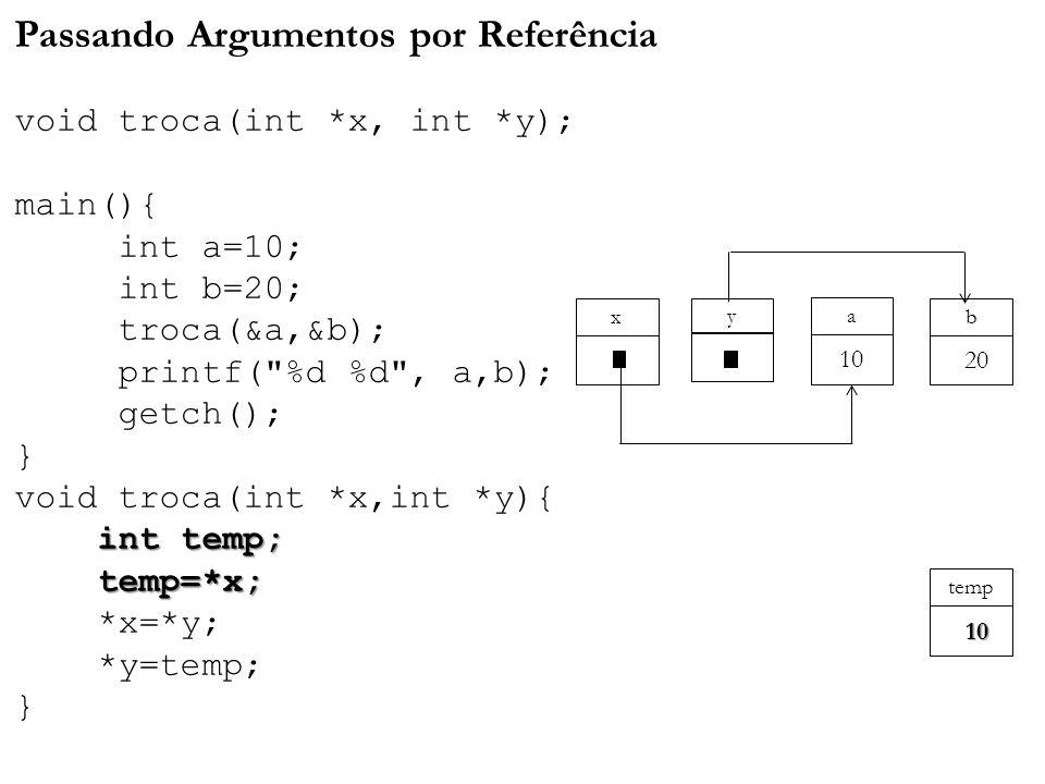 int temp; temp=*x; Passando Argumentos por Referência void troca(int *x, int *y); main(){ int a=10; int b=20; troca(&a,&b); printf(