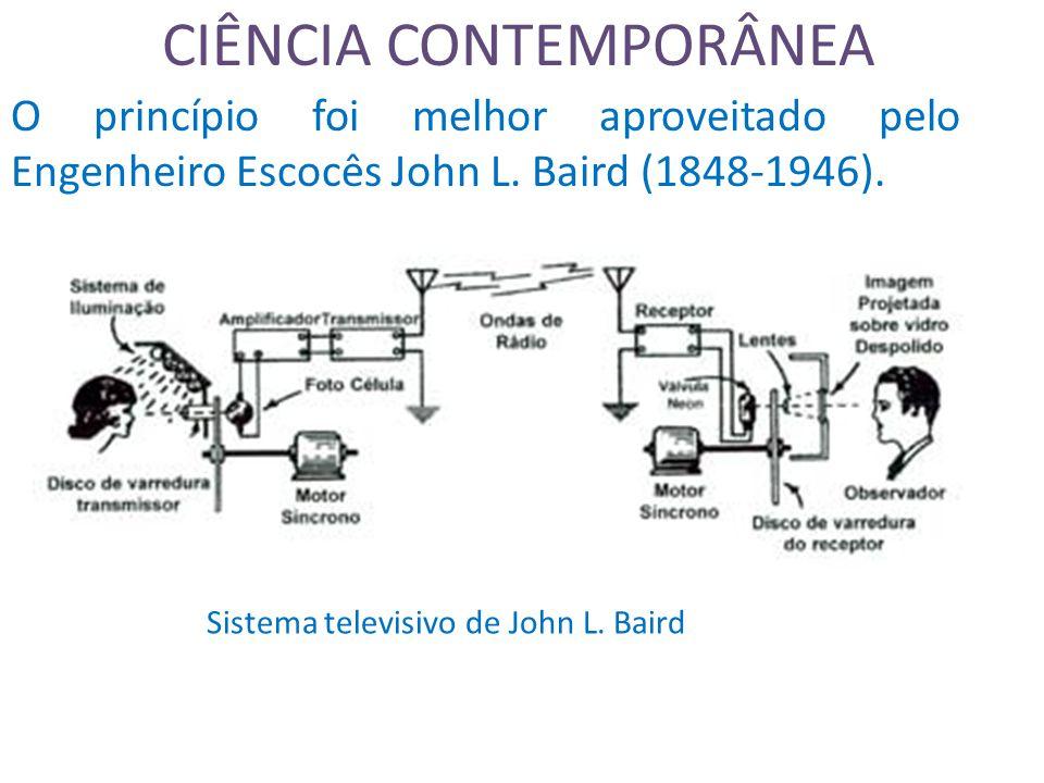 CIÊNCIA CONTEMPORÂNEA O princípio foi melhor aproveitado pelo Engenheiro Escocês John L.