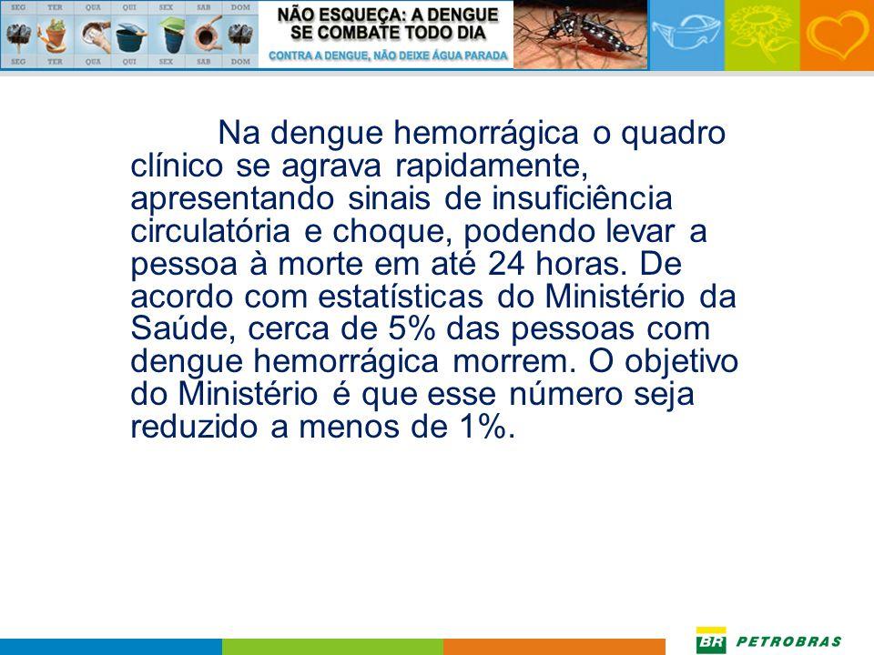 Dengue Clássica Febre alta com início súbito· Forte dor de cabeça· Dor atrás dos olhos, que piora com o movimento dos mesmos· Perda do paladar e apeti