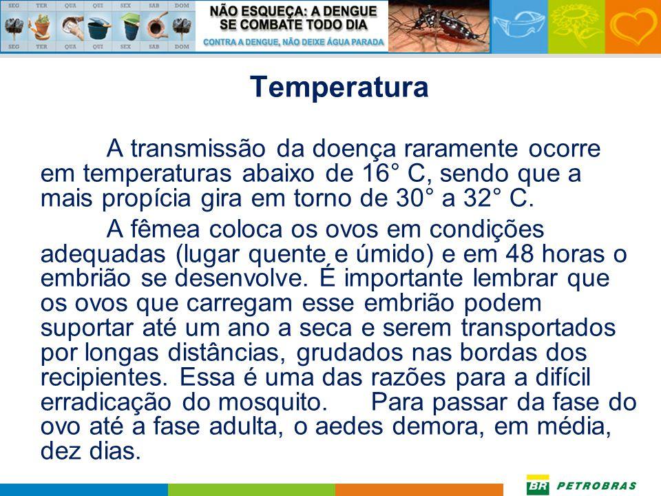 TRANSMISSÃO A dengue não é transmitida de pessoa para pessoa. Seu principal vetor é o mosquito Aedes aegypti que, após um período de 10 a 14 dias, con