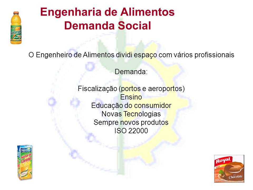 Engenharia de Alimentos Demanda Social O Engenheiro de Alimentos dividi espaço com vários profissionais Demanda: Fiscalização (portos e aeroportos) En