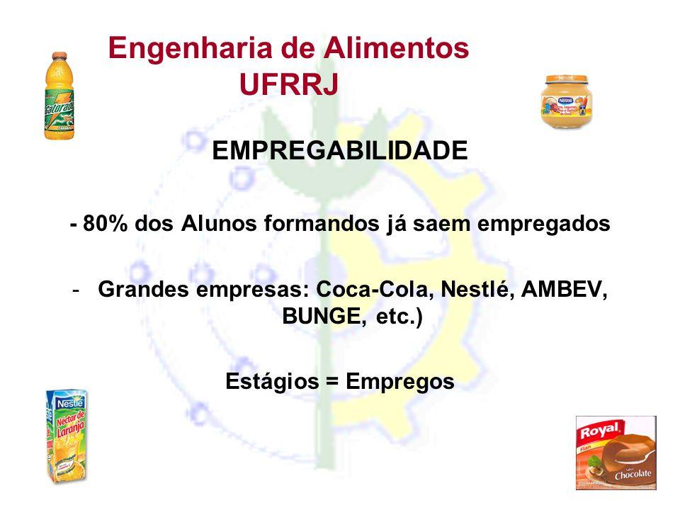 Engenharia de Alimentos UFRRJ EMPREGABILIDADE - 80% dos Alunos formandos já saem empregados -Grandes empresas: Coca-Cola, Nestlé, AMBEV, BUNGE, etc.)