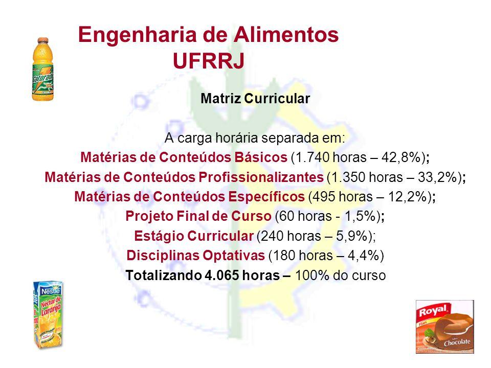 Engenharia de Alimentos UFRRJ Matriz Curricular A carga horária separada em: Matérias de Conteúdos Básicos (1.740 horas – 42,8%); Matérias de Conteúdo