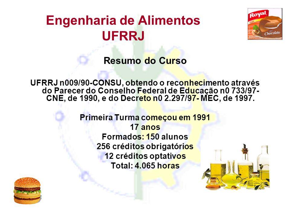 Resumo do Curso UFRRJ n009/90-CONSU, obtendo o reconhecimento através do Parecer do Conselho Federal de Educação n0 733/97- CNE, de 1990, e do Decreto