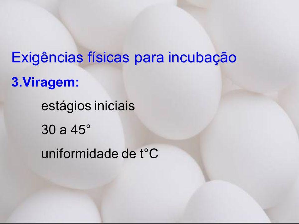 Exigências físicas para incubação 3.Viragem: estágios iniciais 30 a 45° uniformidade de t°C