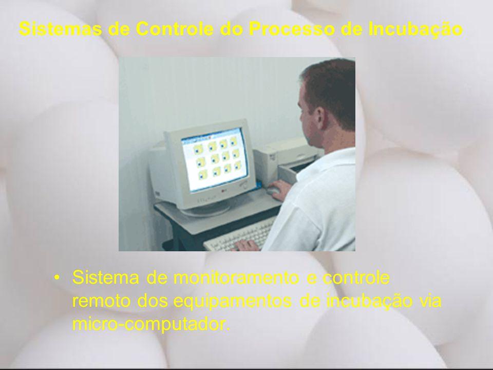 •Sistema de monitoramento e controle remoto dos equipamentos de incubação via micro-computador. Sistemas de Controle do Processo de Incubação