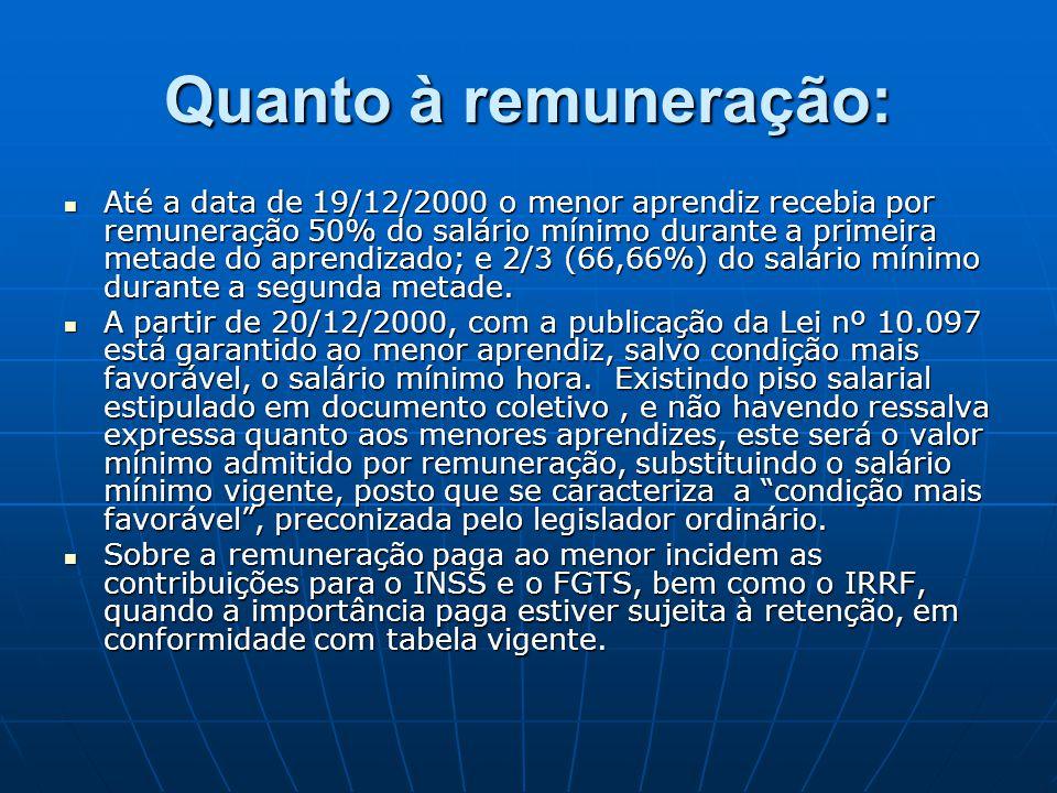 Quanto à remuneração:  Até a data de 19/12/2000 o menor aprendiz recebia por remuneração 50% do salário mínimo durante a primeira metade do aprendiza