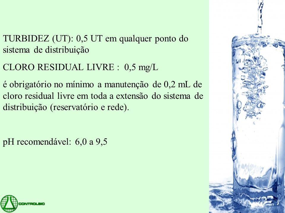 TURBIDEZ (UT): 0,5 UT em qualquer ponto do sistema de distribuição CLORO RESIDUAL LIVRE : 0,5 mg/L é obrigatório no mínimo a manutenção de 0,2 mL de c