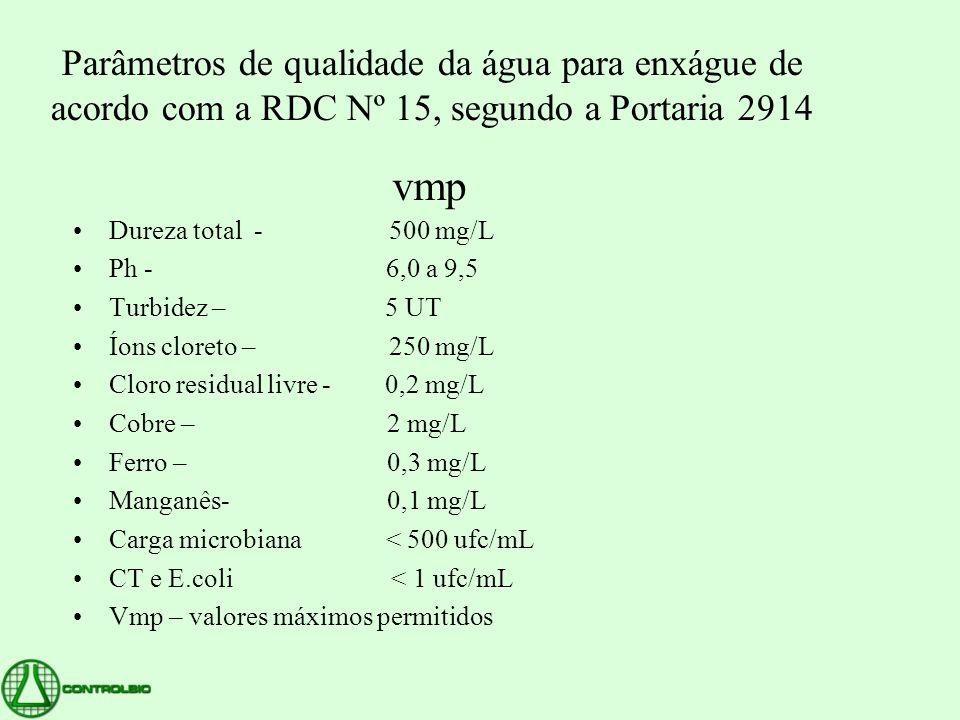 Parâmetros de qualidade da água para enxágue de acordo com a RDC Nº 15, segundo a Portaria 2914 •Dureza total - 500 mg/L •Ph - 6,0 a 9,5 •Turbidez – 5