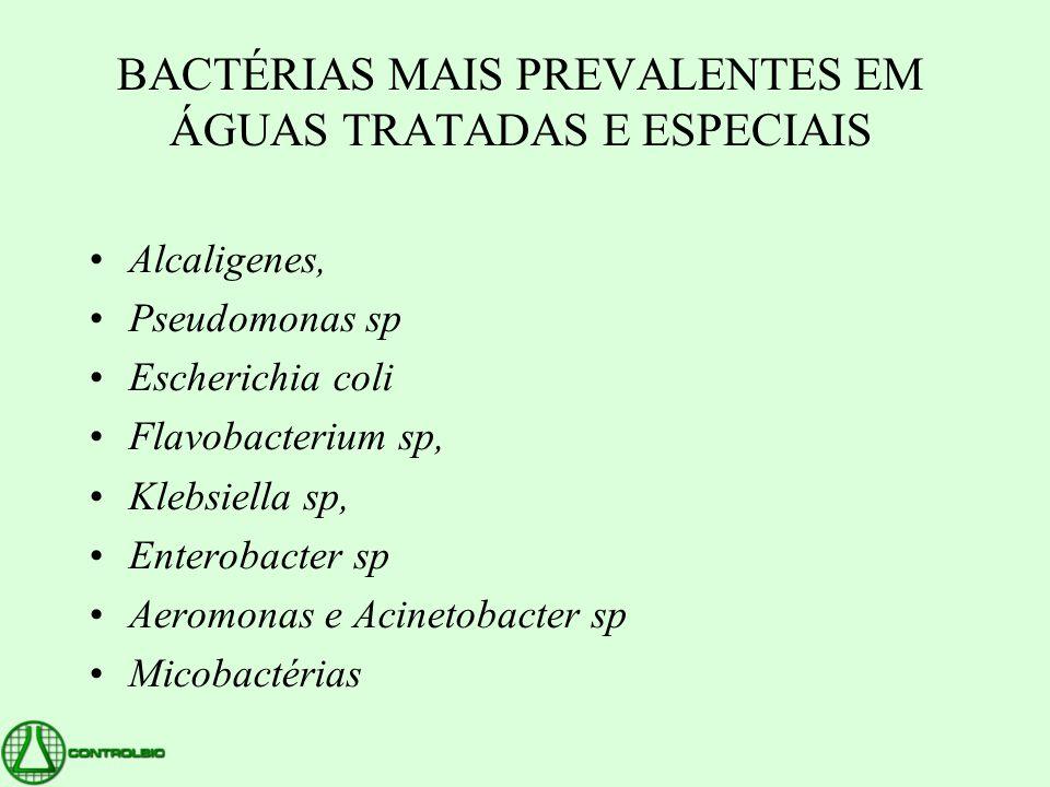 BACTÉRIAS MAIS PREVALENTES EM ÁGUAS TRATADAS E ESPECIAIS •Alcaligenes, •Pseudomonas sp •Escherichia coli •Flavobacterium sp, •Klebsiella sp, •Enteroba