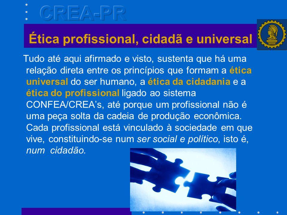 Ações Preventivas 2010: AEAC/CREA-PR Apresentação da comissão de ética na semana acadêmica do curso de Arquitetura da UNIPAR Cascavel.