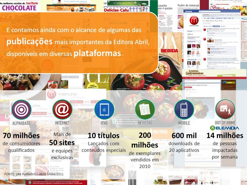 E contamos ainda com o alcance de algumas das publicações mais importantes da Editora Abril, disponíveis em diversas plataformas. 70 milhões de consum
