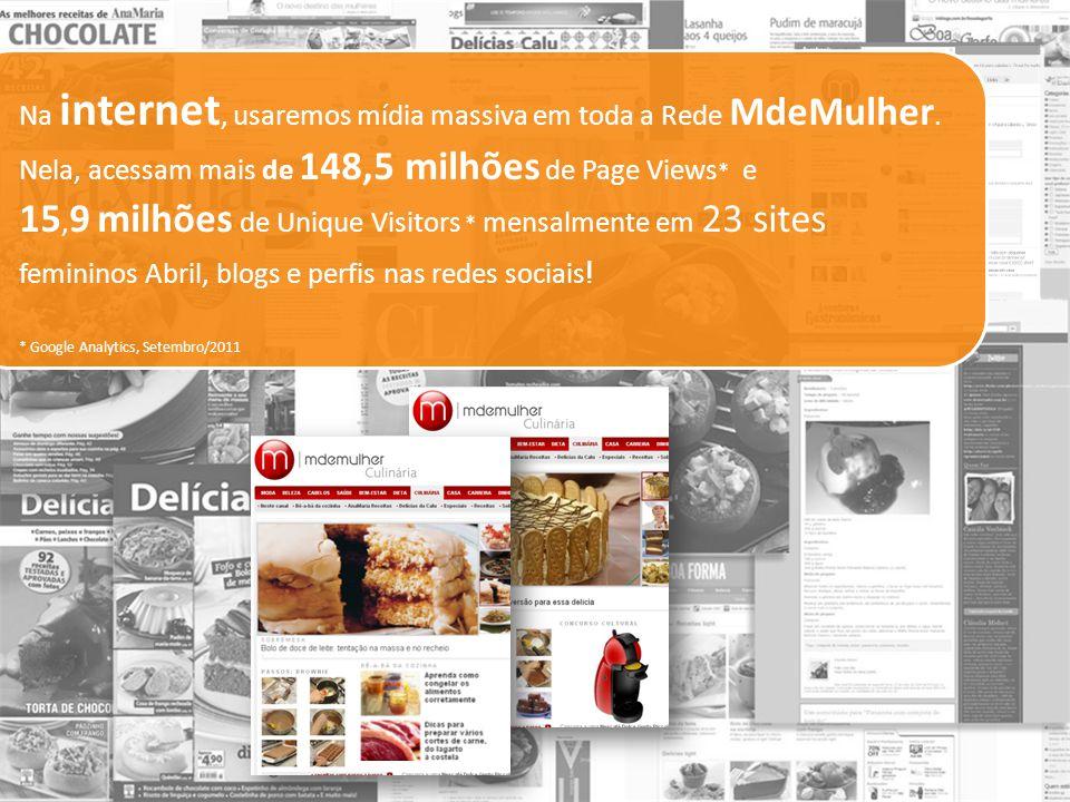 Na internet, usaremos mídia massiva em toda a Rede MdeMulher. Nela, acessam mais de 148,5 milhões de Page Views * e 15, 9 milhões de Unique Visitors *