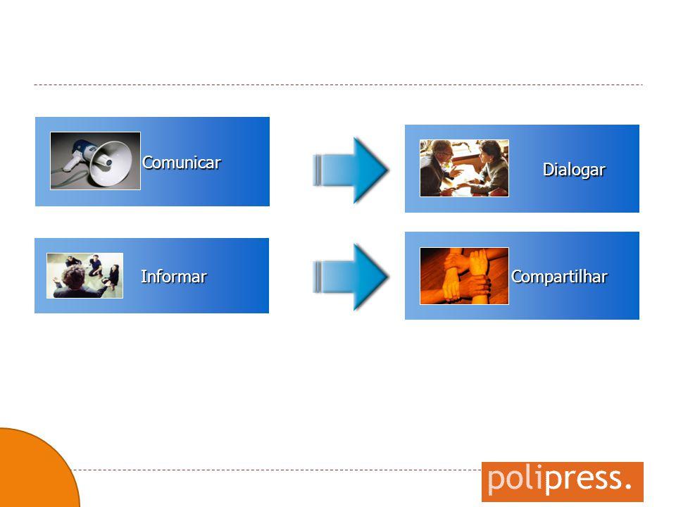 Comunicar Dialogar Dialogar Informar Compartilhar