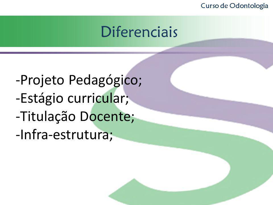 Diferenciais Curso de Odontologia -Projeto Pedagógico; -Estágio curricular; -Titulação Docente; -Infra-estrutura;