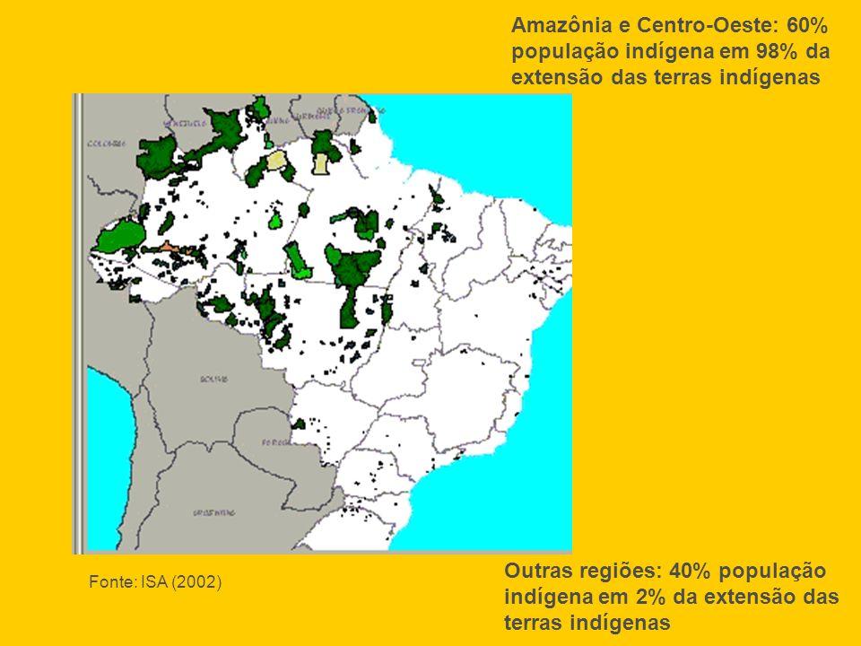 Fonte: ISA (2002) Outras regiões: 40% população indígena em 2% da extensão das terras indígenas Amazônia e Centro-Oeste: 60% população indígena em 98%