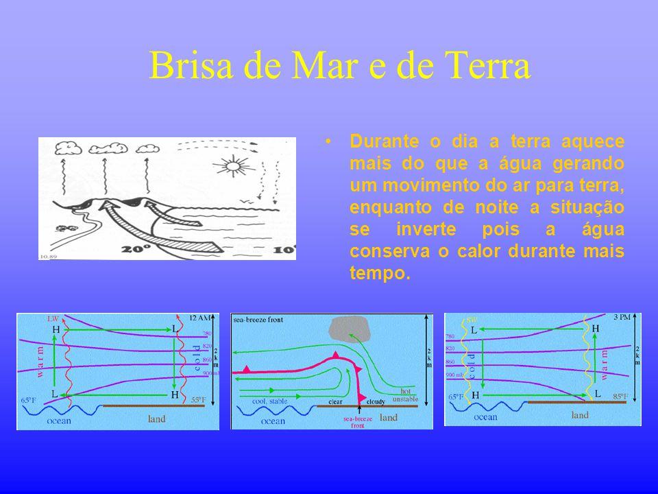 Brisa de Mar e de Terra •Durante o dia a terra aquece mais do que a água gerando um movimento do ar para terra, enquanto de noite a situação se inverte pois a água conserva o calor durante mais tempo.