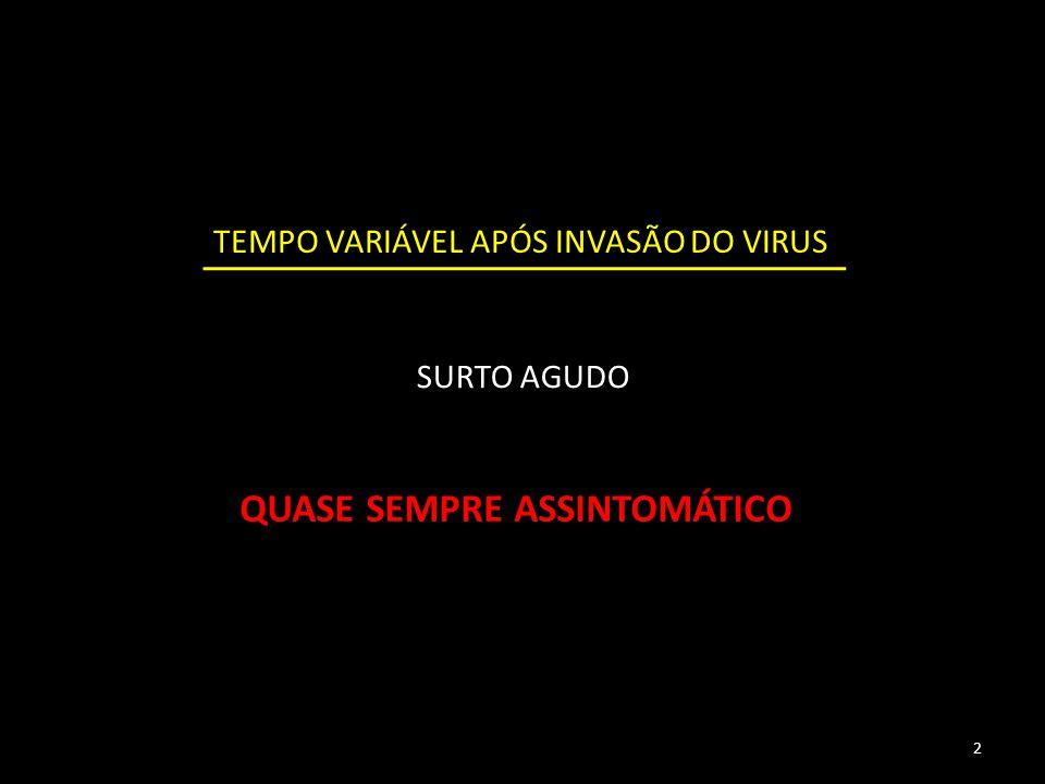 SURTO AGUDO TEMPO VARIÁVEL APÓS INVASÃO DO VIRUS 2 QUASE SEMPRE ASSINTOMÁTICO
