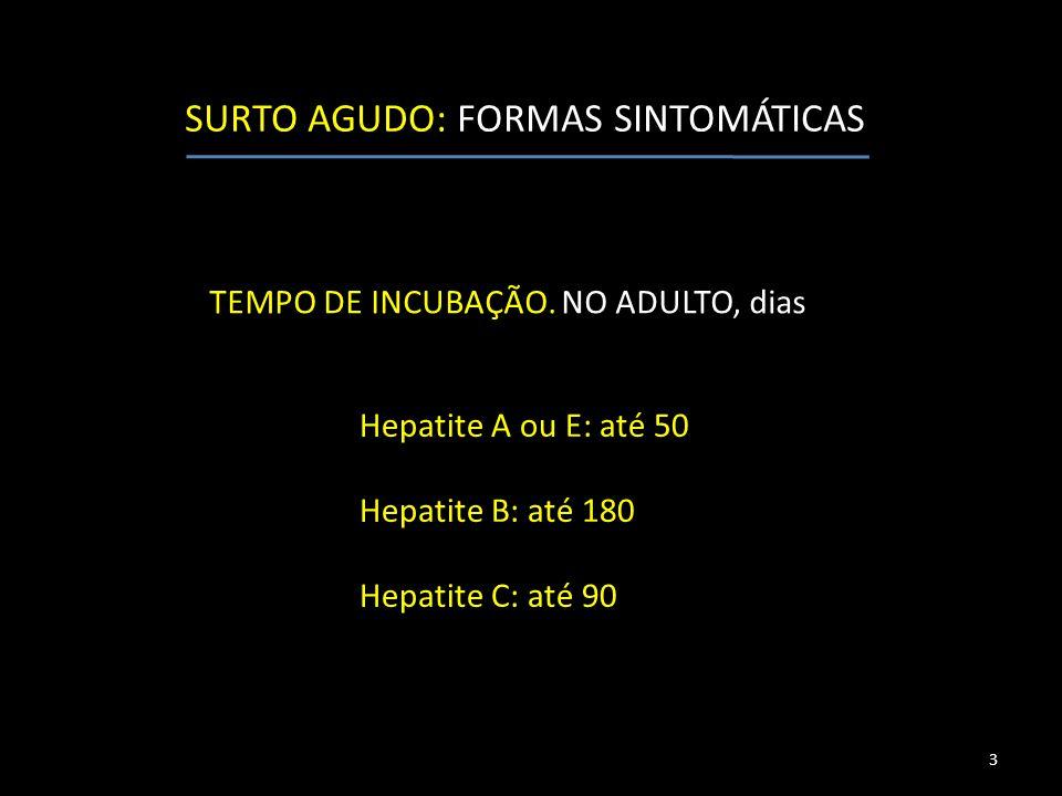 Hepatite A ou E: até 50 Hepatite B: até 180 Hepatite C: até 90 TEMPO DE INCUBAÇÃO.