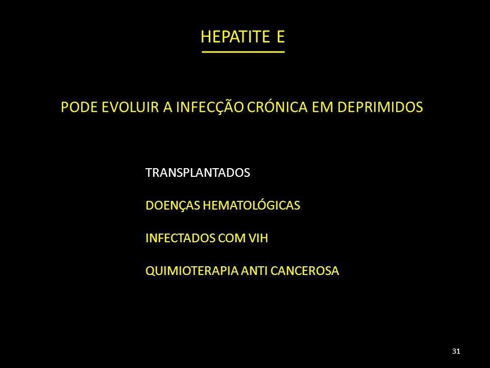 31 HEPATITE E TRANSPLANTADOS DOENÇAS HEMATOLÓGICAS INFECTADOS COM VIH QUIMIOTERAPIA ANTI CANCEROSA PODE EVOLUIR A INFECÇÃO CRÓNICA EM DEPRIMIDOS
