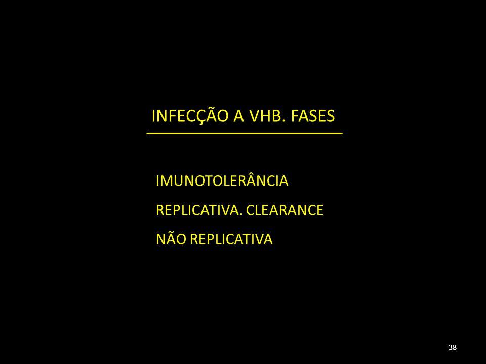 INFECÇÃO A VHB. FASES IMUNOTOLERÂNCIA REPLICATIVA. CLEARANCE NÃO REPLICATIVA 38