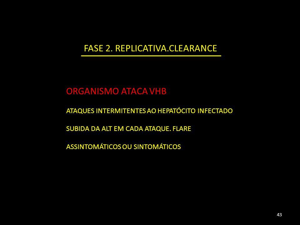 FASE 2.